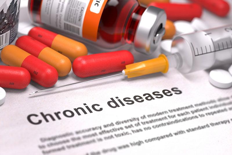 Chronic Disease Management by Aditya Birla Health Insurance