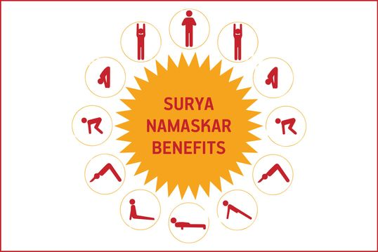 Surya-Namaskar-Benefits-Yoga-Day
