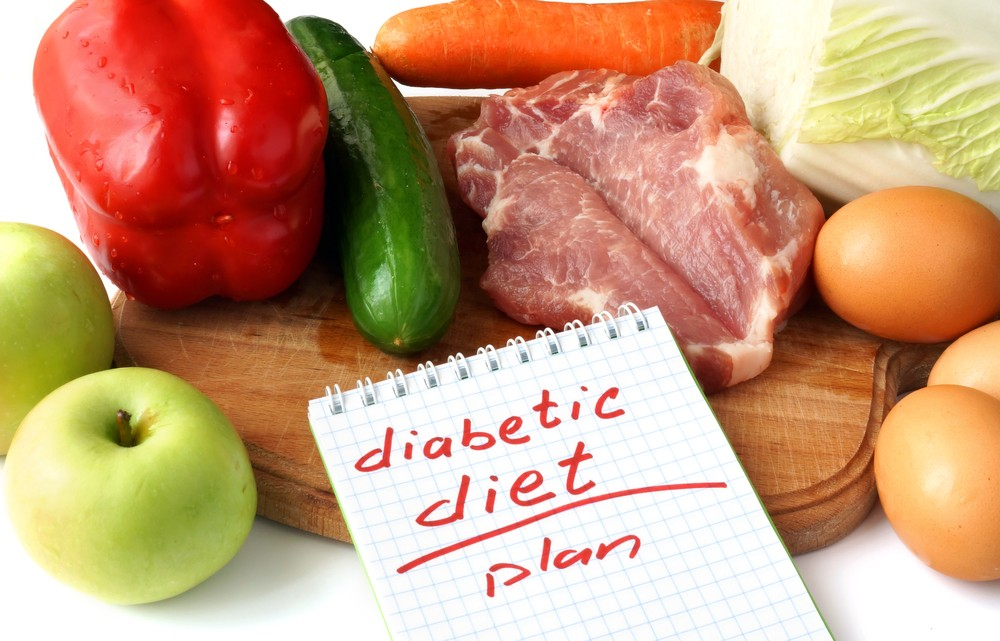 Diabetic Diet Meal Plan - Aditya Birla Health Insurance - Activ Together