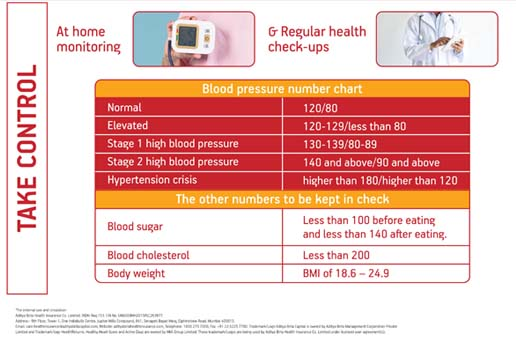Hypertension 101 - All You Need to Know About High Blood Pressure