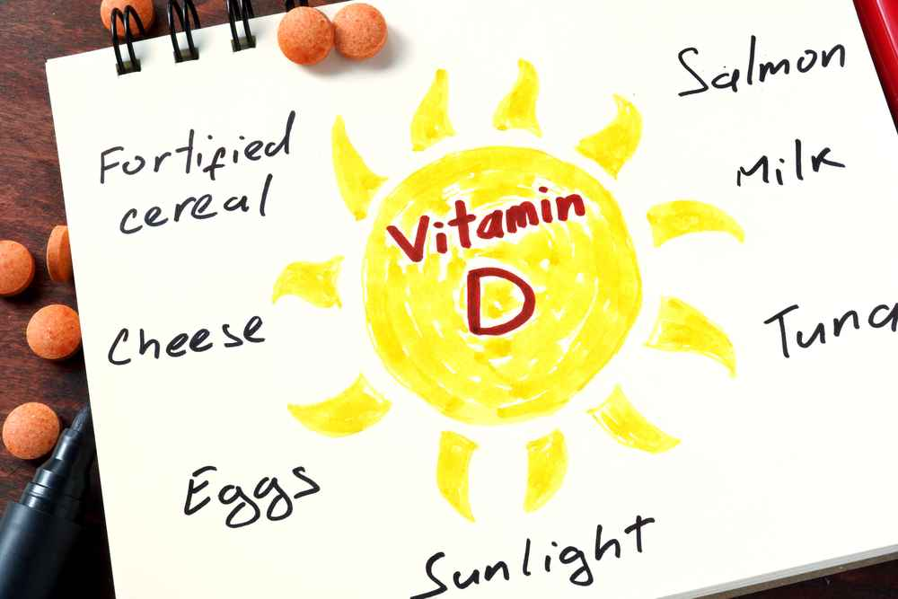 Effective Ways to Get Your Dose of Vitamin D