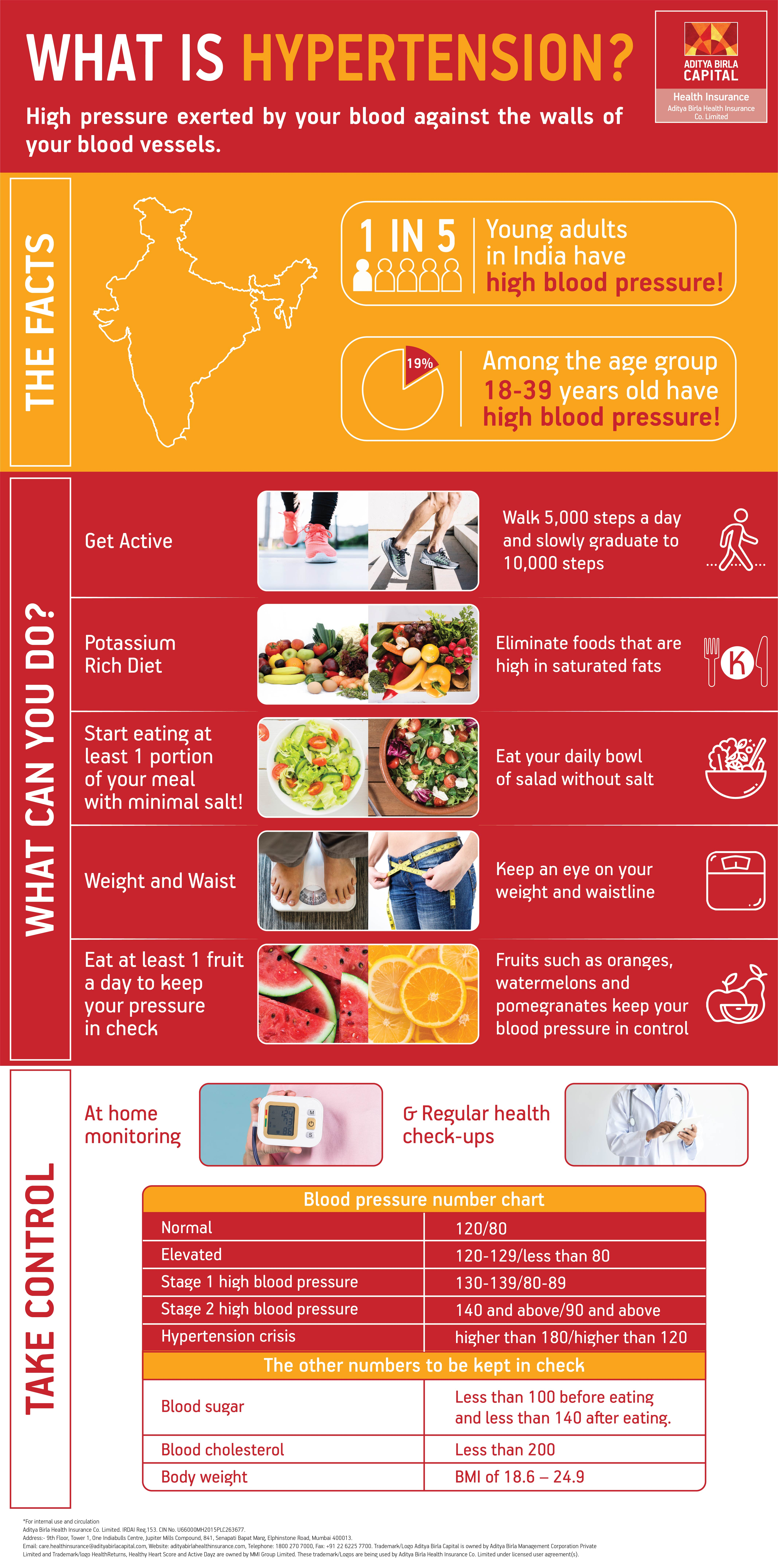 How to Control High Blood Pressure & Its Precautions (Info-Graphics) Activ Together