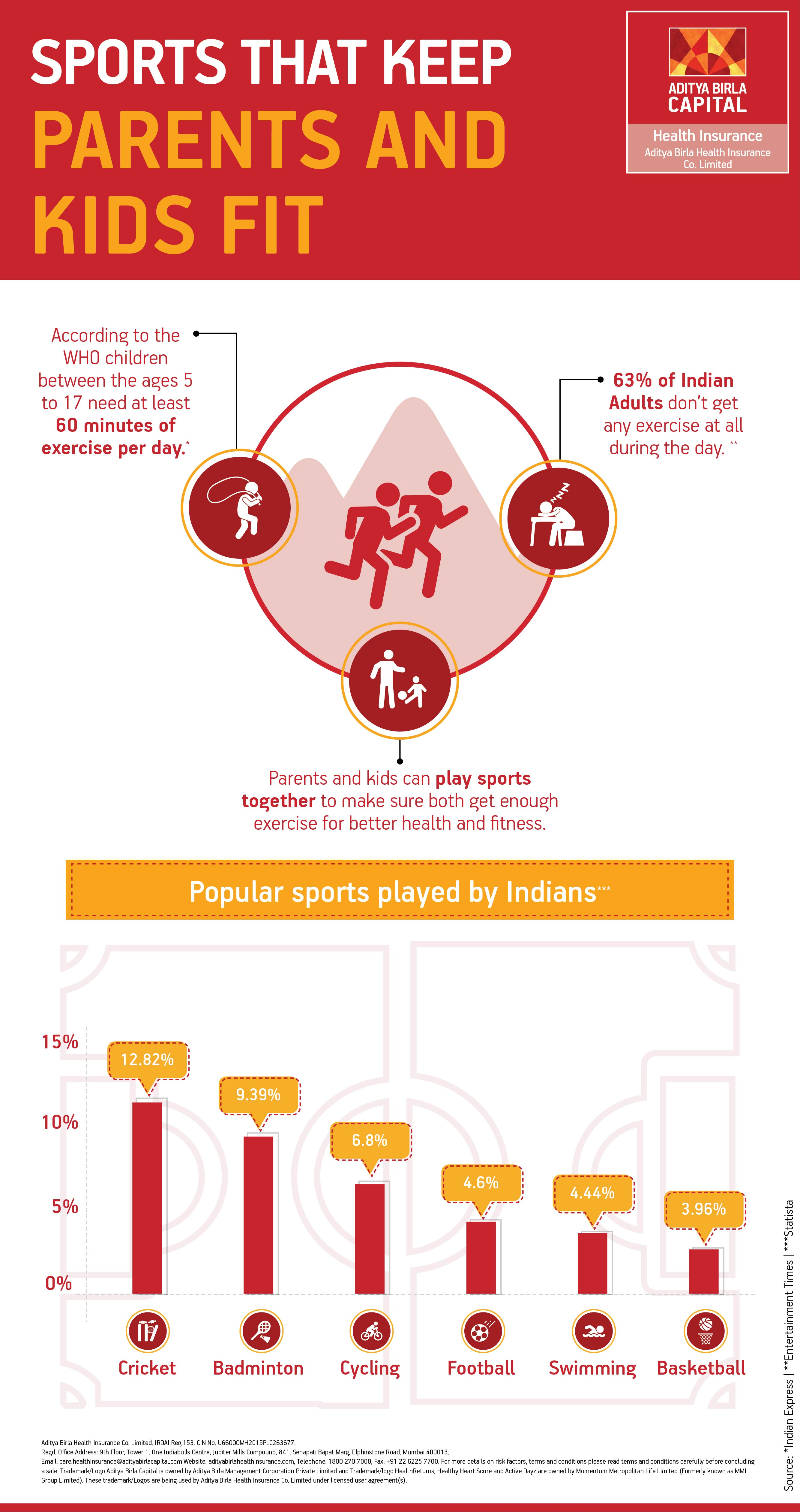 Games For Kids And Parents Infographic- Activ Together