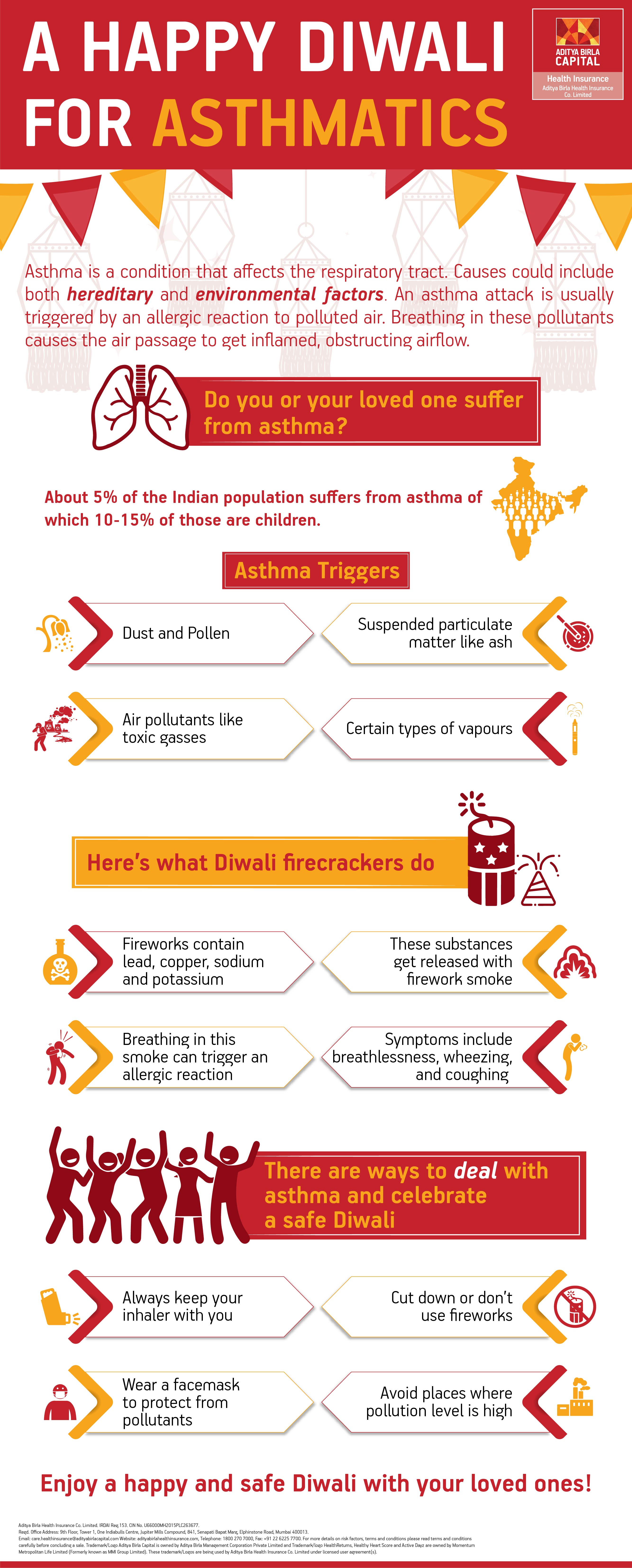 Tips For Asthma Patients During Diwali Infographic - Activ Together