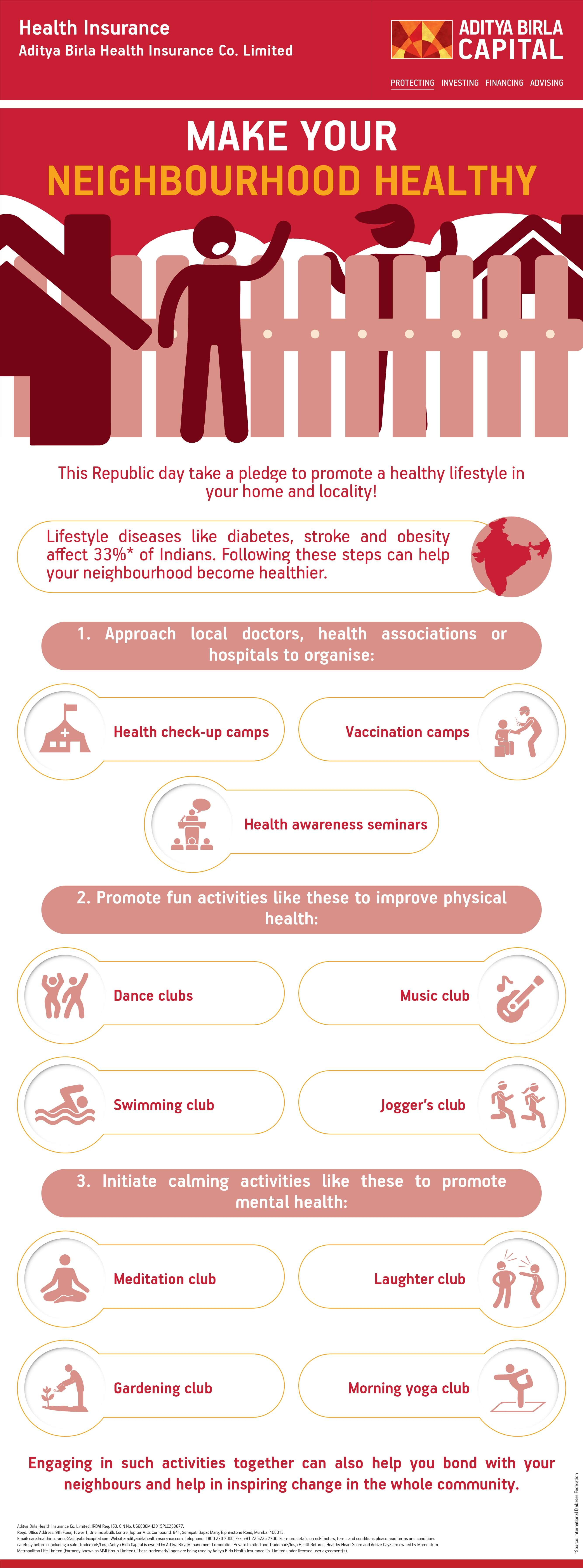 Create Healthy Neighbourhoods Infographic - Activ Living