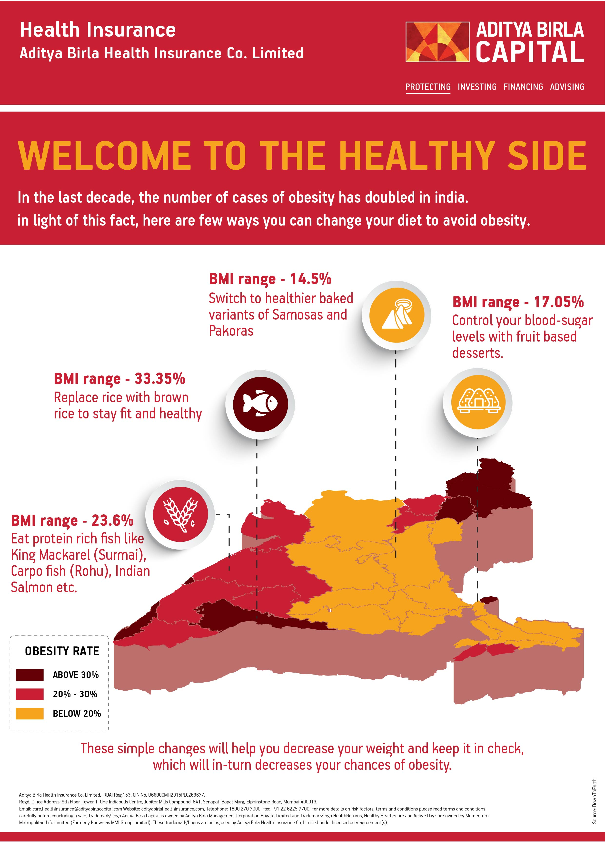 Healthy Foods To Control Obesity Infographic - Activ Living