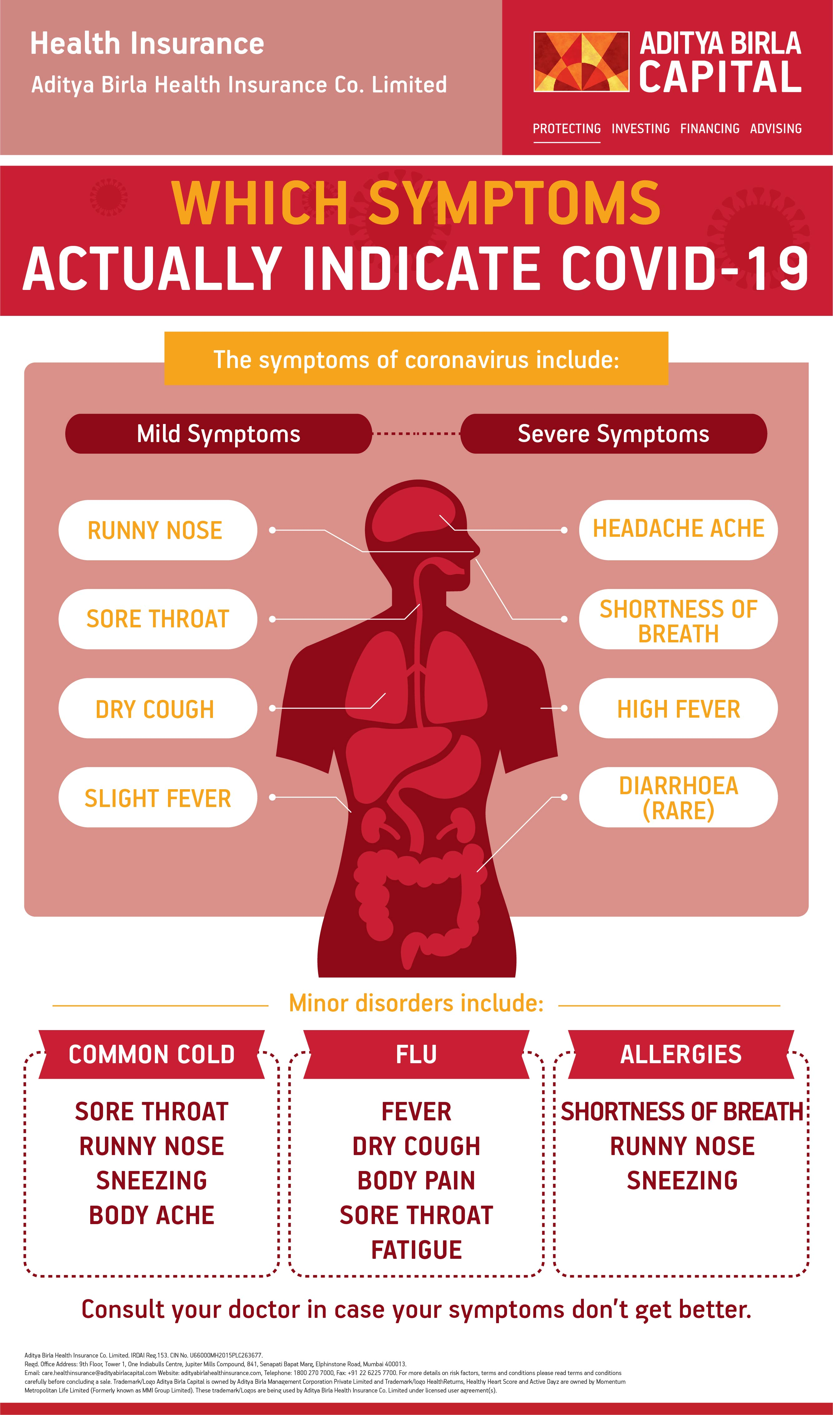 Symptoms Of COVID-19 Infographic - Activ Living