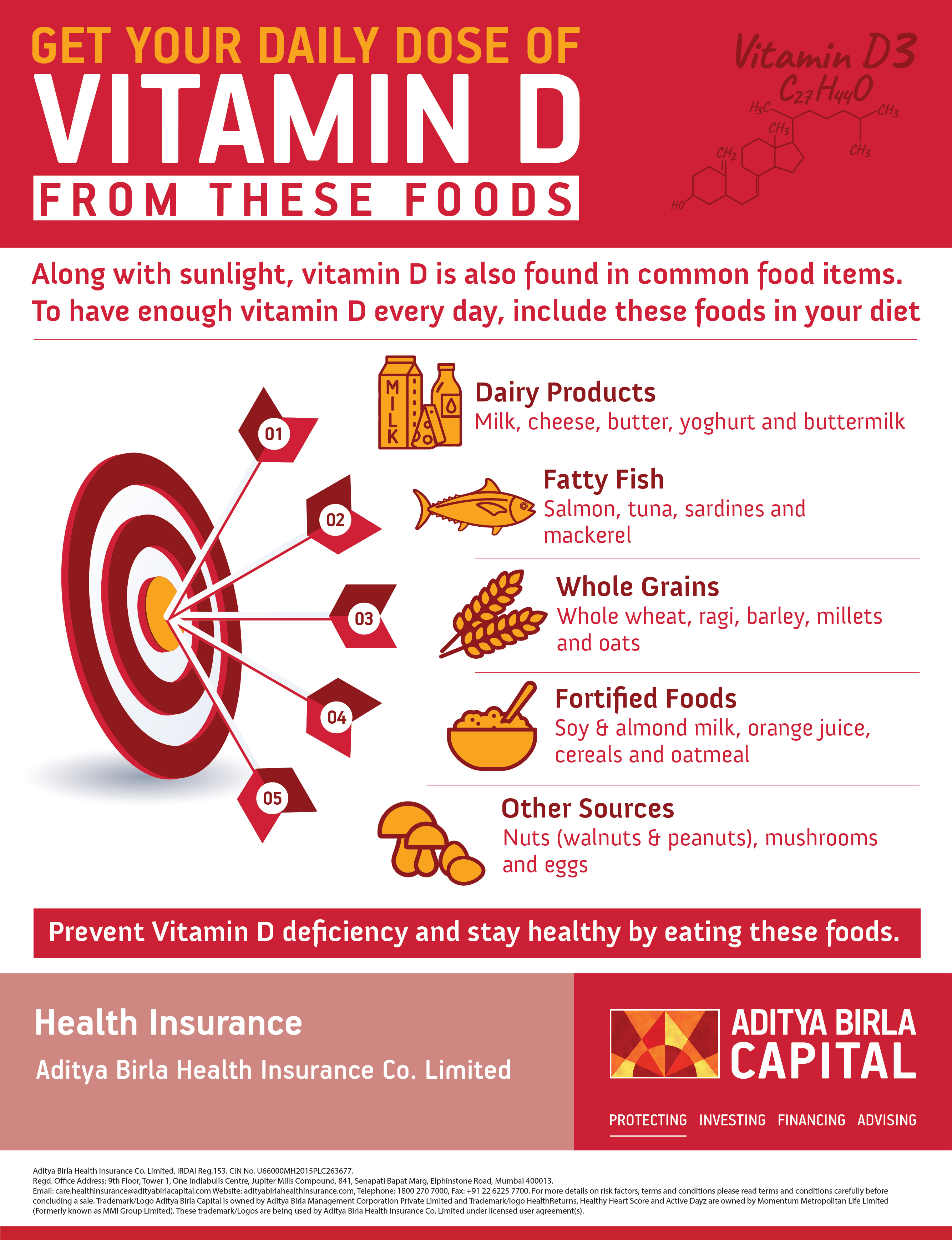 Foods With Vitamin D Infographic- Activ Living