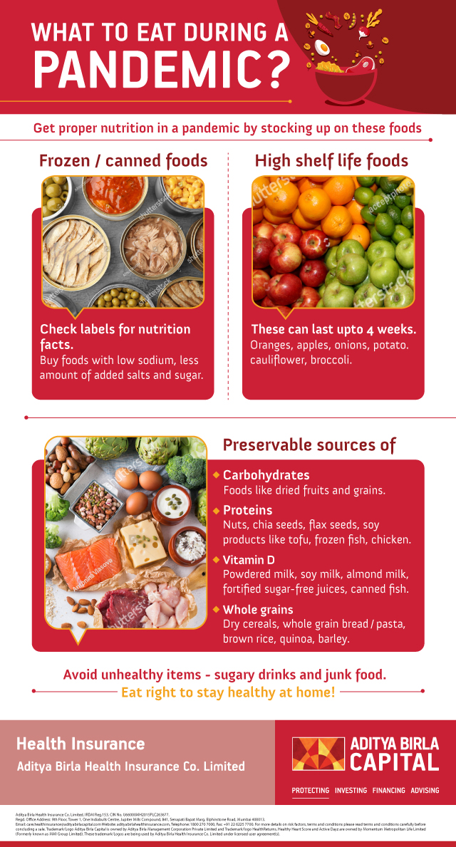 What to eat in a pandemic- Activ Living