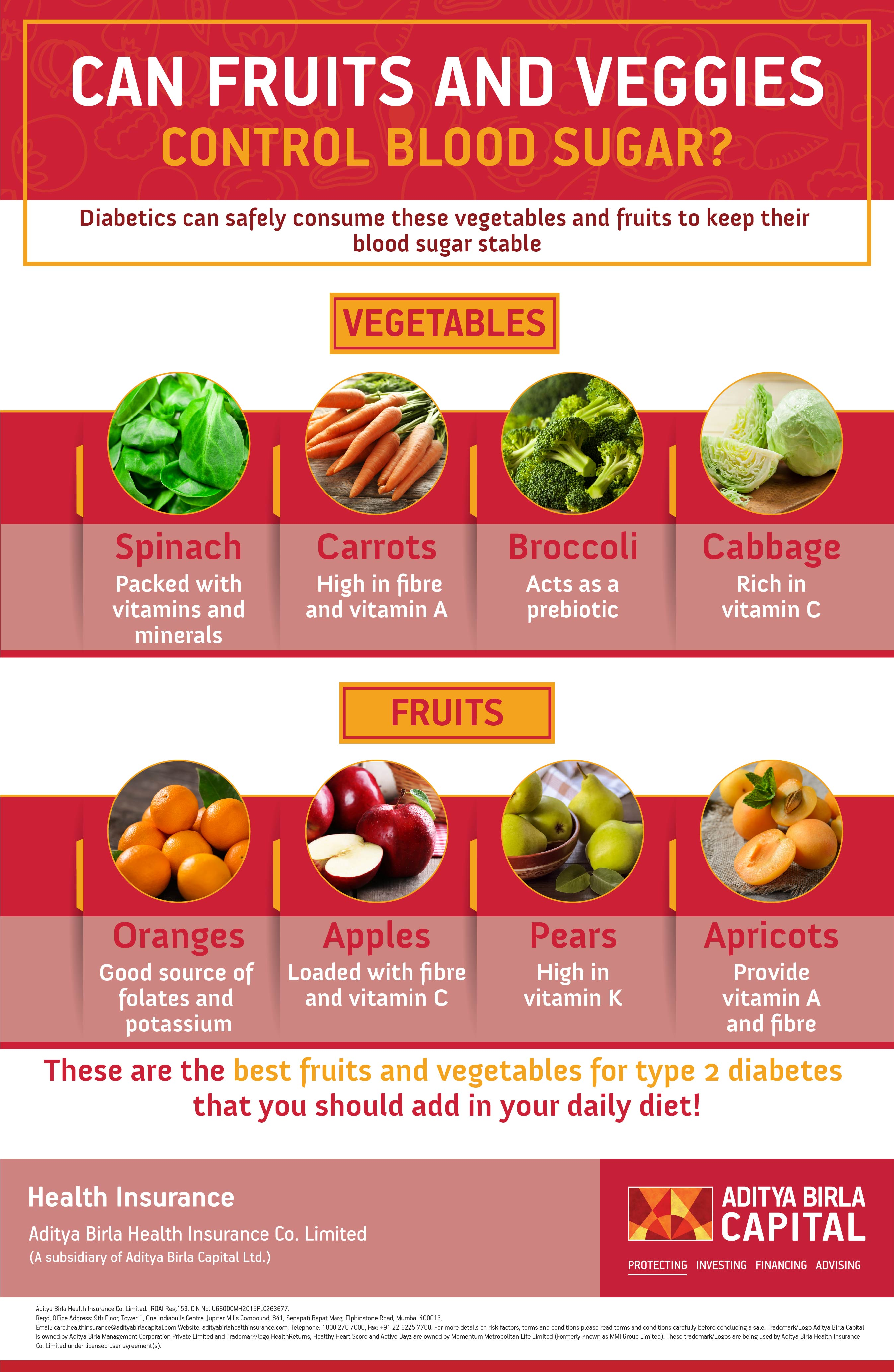 can fruits and veggies control blood sugar- Activ living