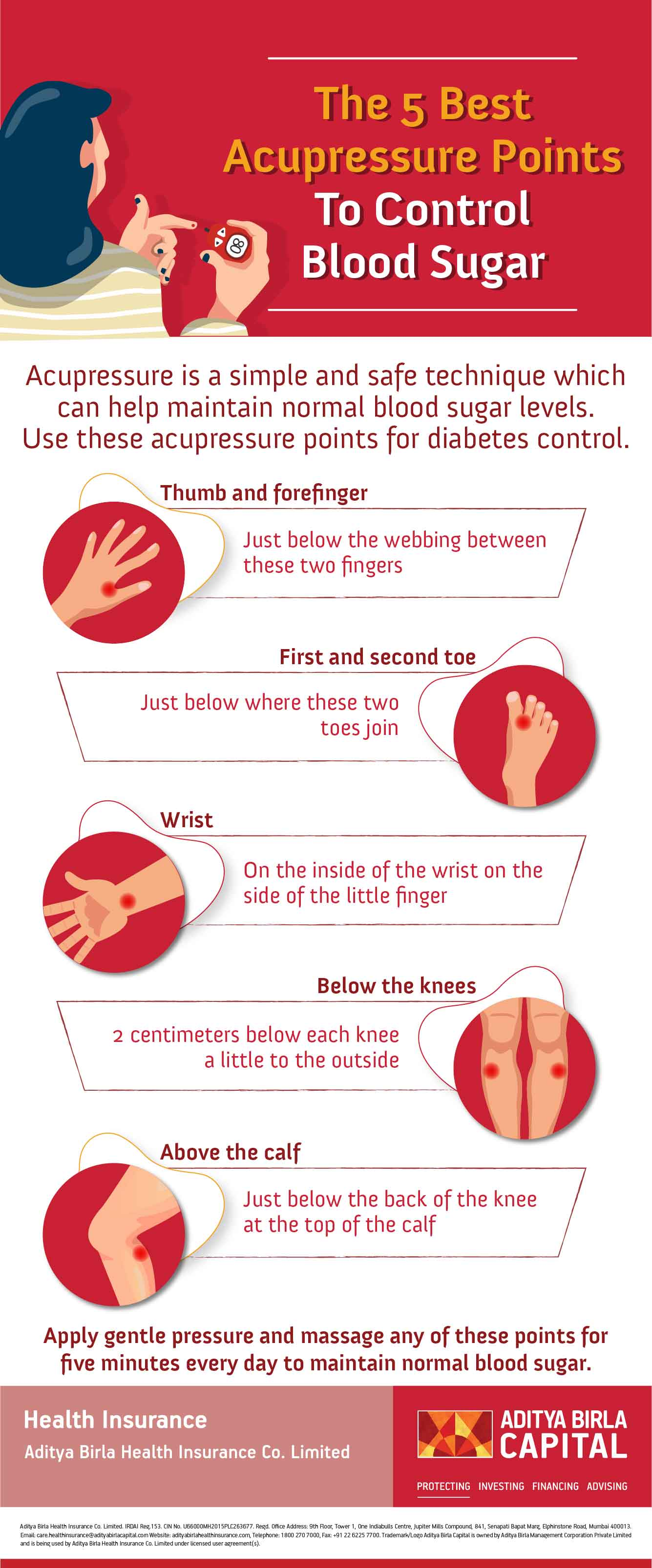 Acupressure for Diabetes Infographic- Activ Living