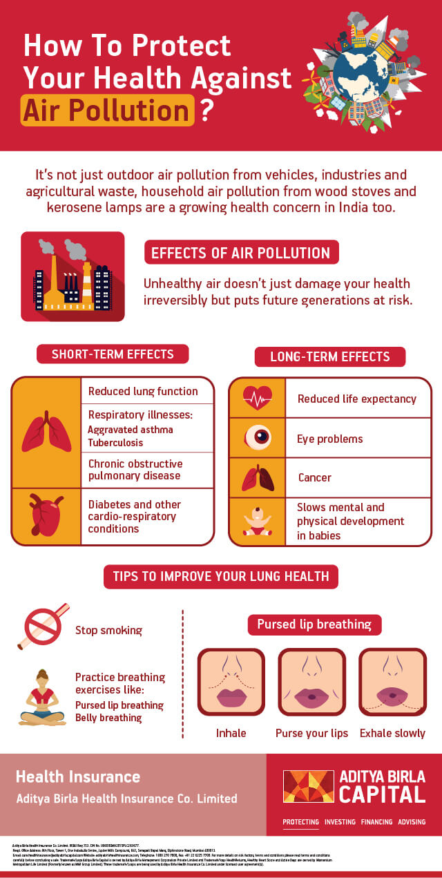 Protect Yourself from Harmful Effects of Air Pollution