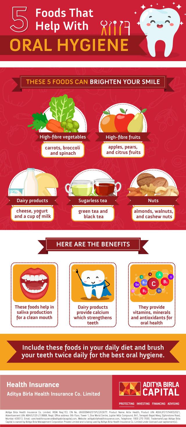 Food for Oral Hygiene- Activ Living